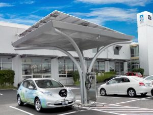 Solar-Powered Charging Stations for Electric Vehicles
